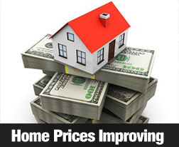 Case Shiller Index February 2013 Shows Home Prices Accelerating