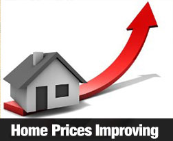 Home Prices Improving 252