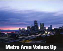 Metro Values Up 252